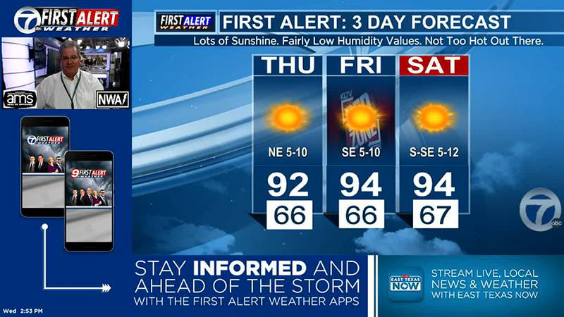 Fantastic Weather Ahead. Cool Mornings and low humidity during the afternoons.