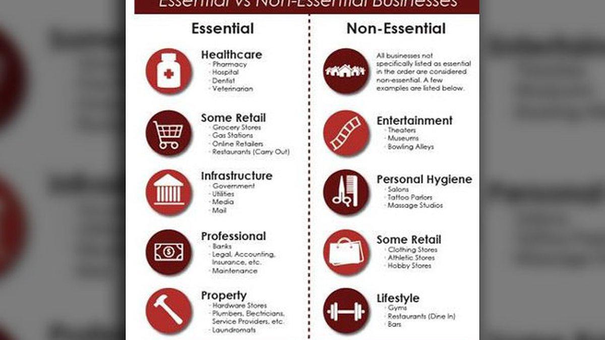 Essential v. Non-essential