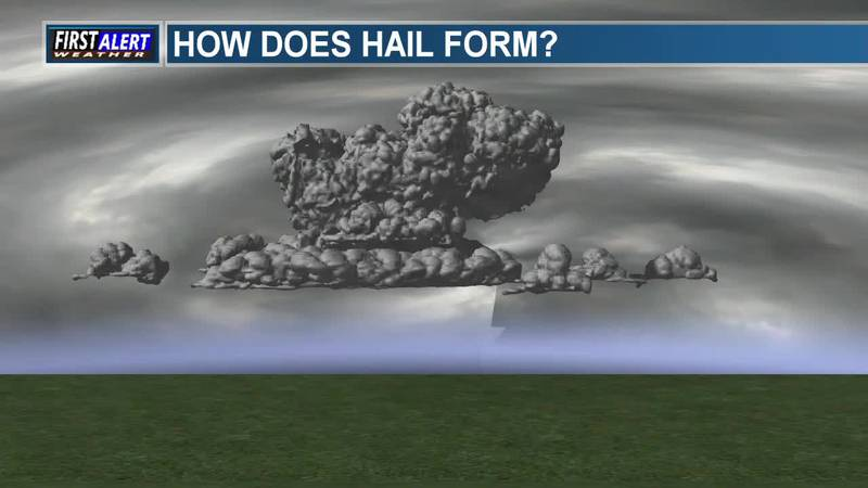 Meteorology Minute: Hail Formation