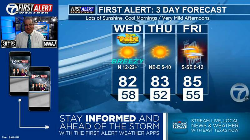 Enjoy the next several days. Cool Mornings / Mild Afternoons.