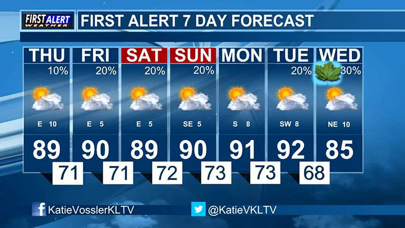 Afternoon Weather at your Fingertips Thursday 9-16-21
