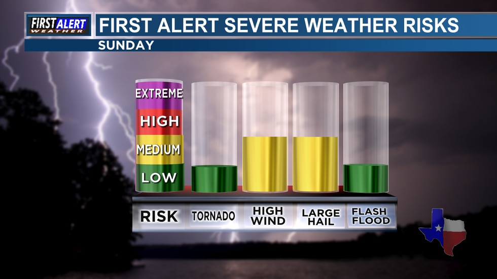 A strong storm system will begin to move into East Texas this weekend.