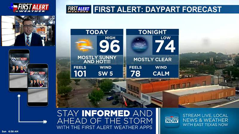 Sunday Weather At Your Fingertips 7-25-21