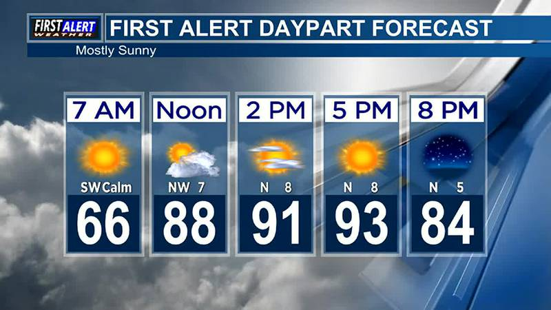 Morning Weather at your Fingertips Wednesday 9-8-21