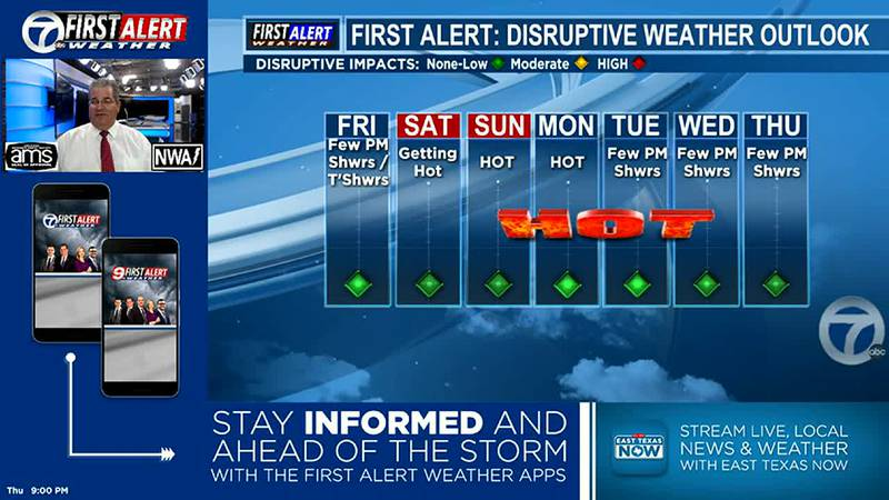 Just a few showers possible on Fri PM, and a few possible middle part of next week. Getting Hot...