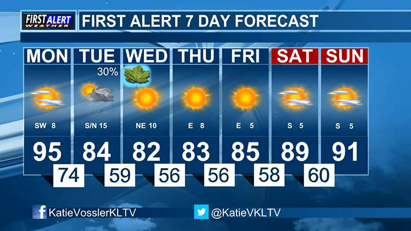 Afternoon Weather at your Fingertips Monday 9-20-21