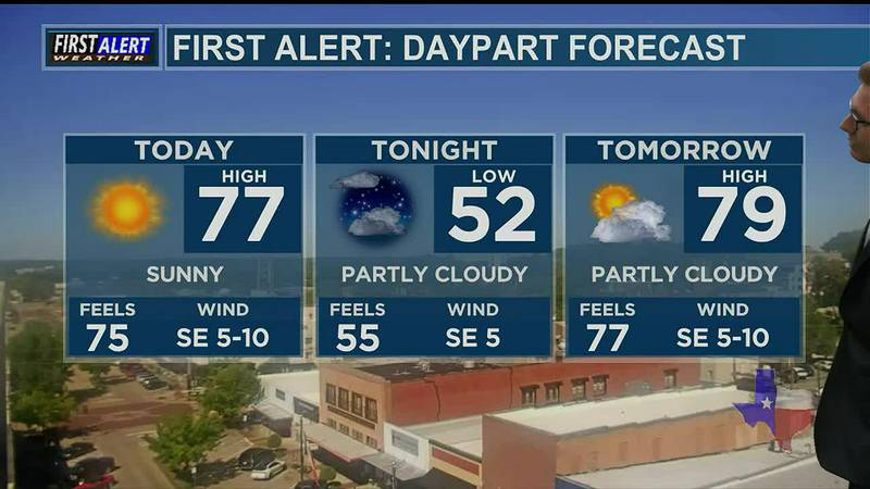 Monday Afternoon Weather At Your Fingertips 10-18-21