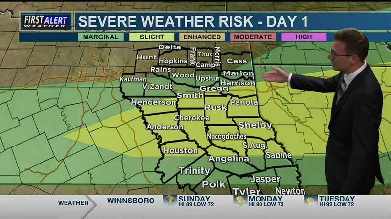 Sunday Morning Weather At Your Fingertips Live 7-11-21