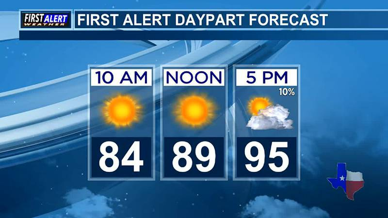 Late Morning Weather at your Fingertips Thursday 9-2-21