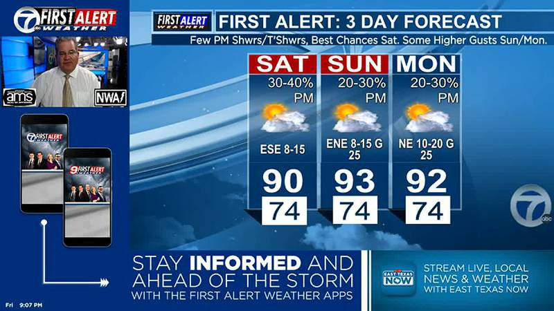 Looking a little warm this weekend. A slightly better chance for PM showers/t'showers on...