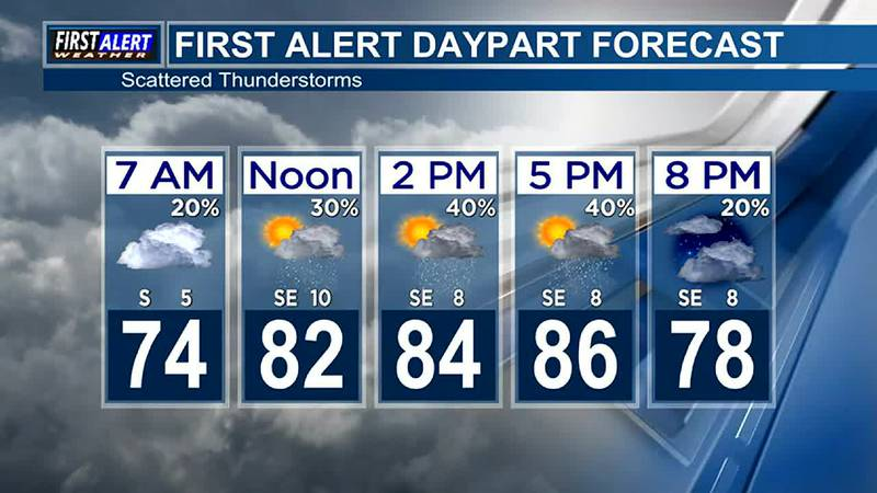 Morning Weather at your Fingertips Monday 9-13-21