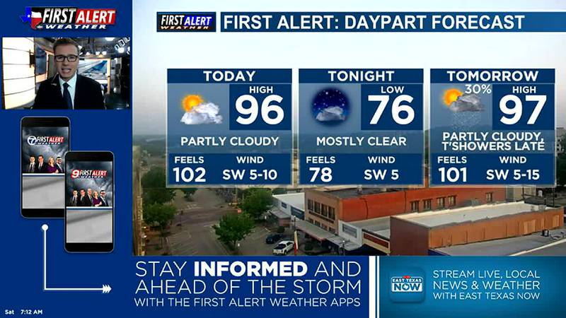 Saturday Morning Weather At Your Fingertips 9-4-21