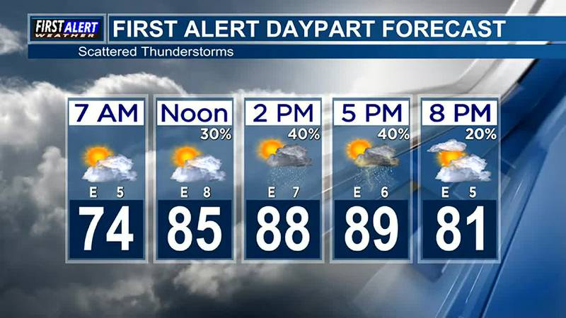 Morning Weather at your Fingertips Monday 8-16-21