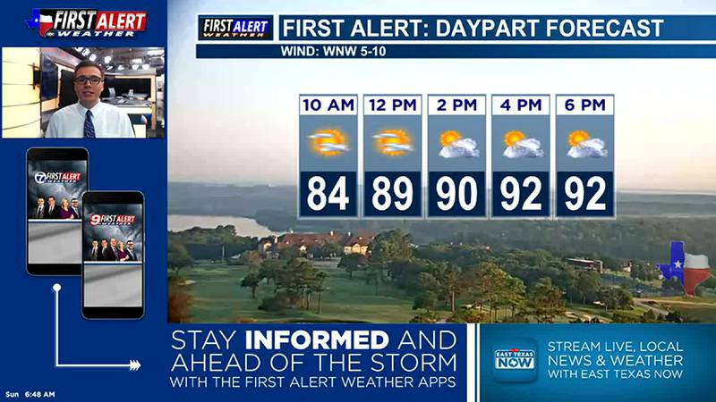 Sunday Weather At Your Fingertips 6-13-21