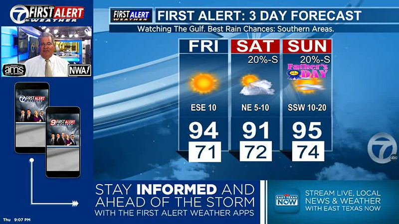 Not much rain expected through the Father's Day Weekend. Also, Sunday is the first day of...