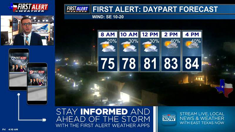 Friday Morning Weather At Your Fingertips 7-9-21
