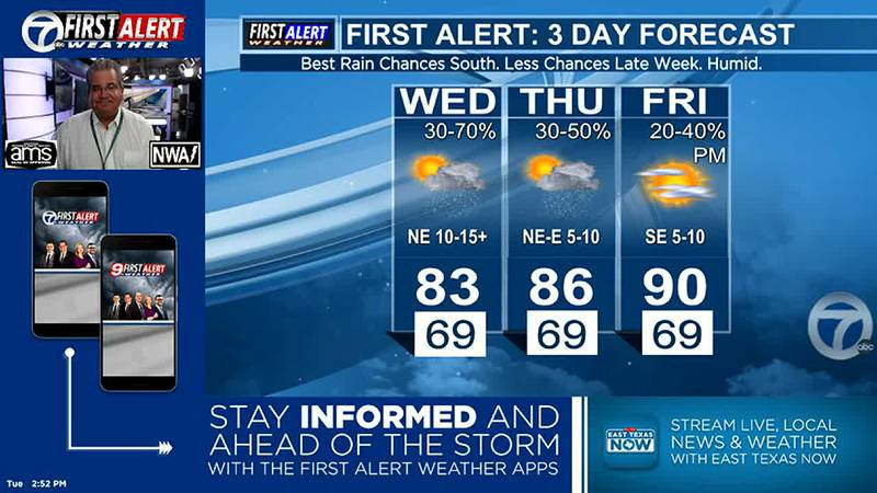 More showers and a few thundershowers are possible through Thursday. Few PM showers on Fri.