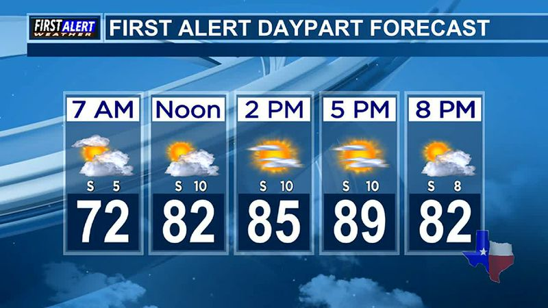 Morning Weather at your Fingertips Thursday 5-27-21
