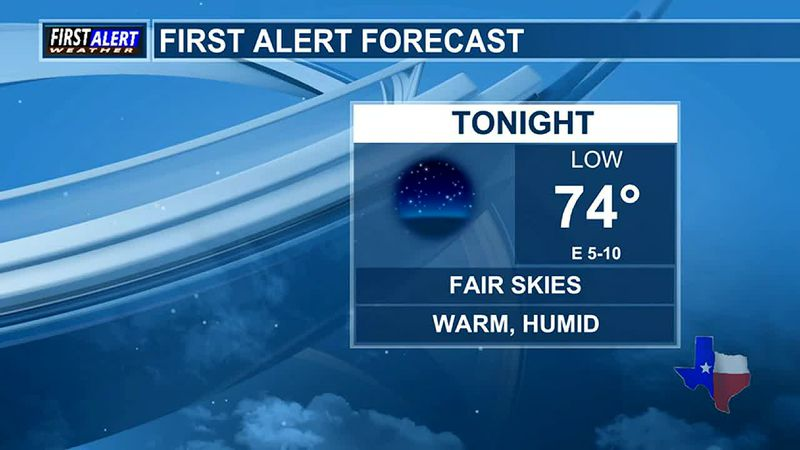 Overnight Weather at your Fingertips