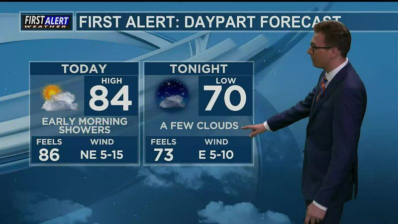Tuesday Weather At Your Fingertips 6-22-21