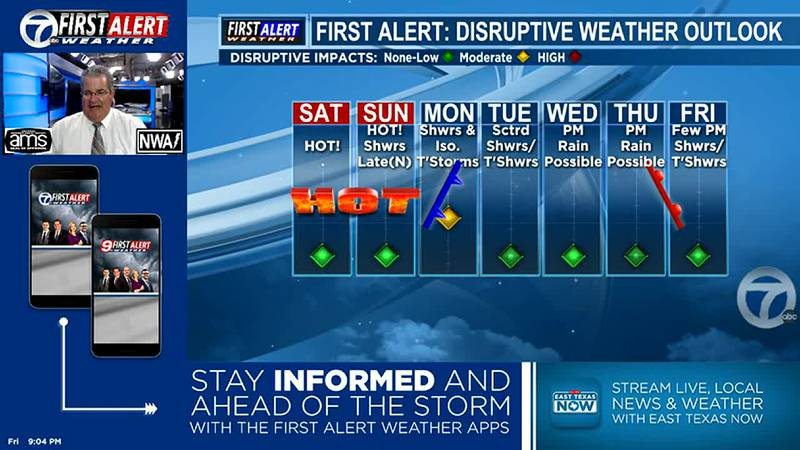 Heat Advisories likely through Sunday. Showers/thundershowers on Mon. Cooler Temps Next week.