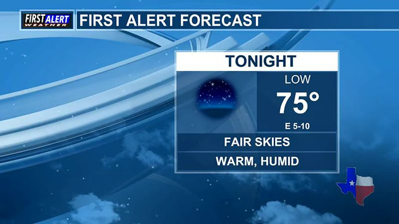 Overnight Weather at your Fingertips Monday 6-14-21