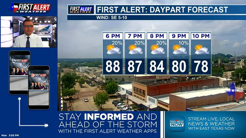 Monday Evening Weather At Your Fingertips 7-5-21