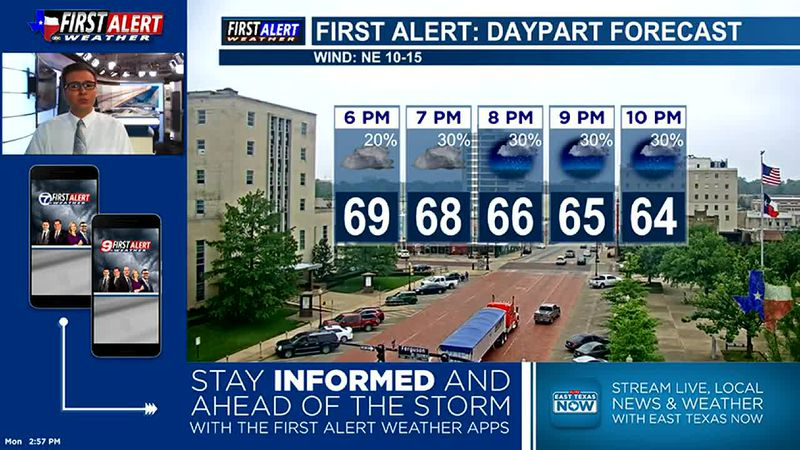 Monday Evening Weather At Your Fingertips