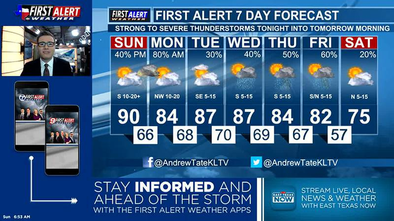 Sunday Morning Weather At Your Fingertips 10-10-21