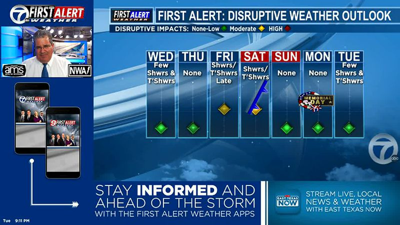 Disruptive Weather Outlook for the next 7 days.