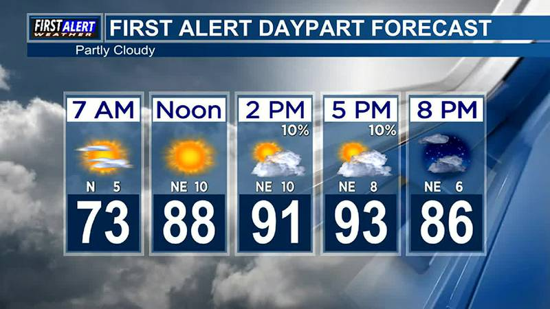 Morning Weather at your Fingertips Monday 8-30-21