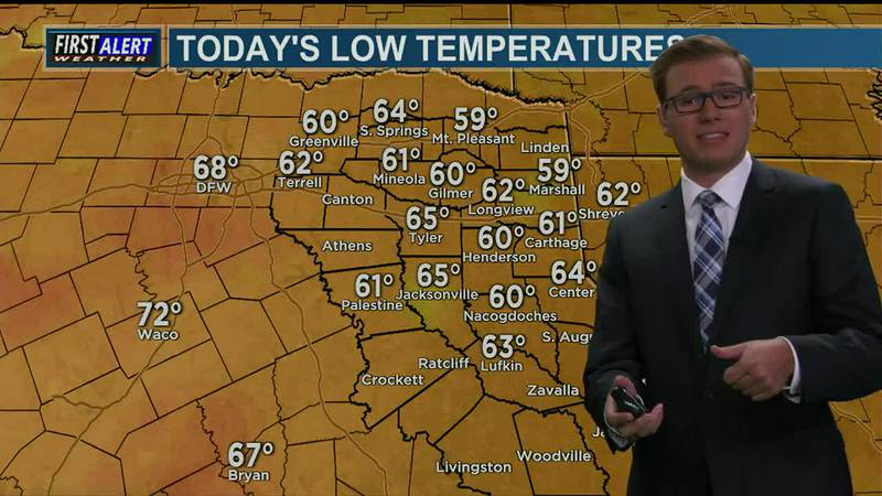 Tuesday Afternoon Weather At Your Fingertips 9-7-21