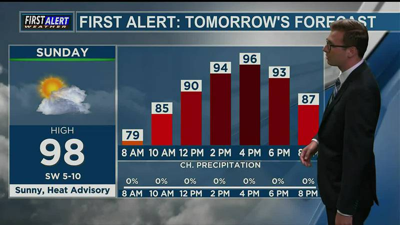 Saturday Overnight Weather At Your Fingertips 8-21-21
