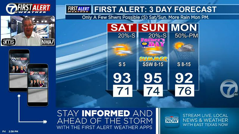 A very warm and dry Father's Day Weekend is expected. maybe a shower southernmost areas.