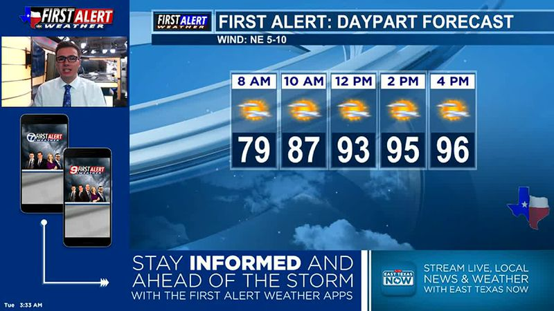 Tuesday Morning Weather At Your Fingertips 6-15-21