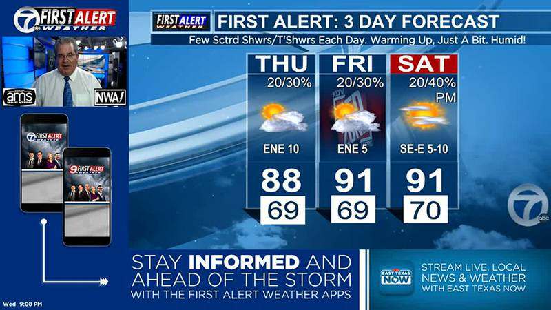 Just a few PM showers/thundershowers even possible through Saturday.