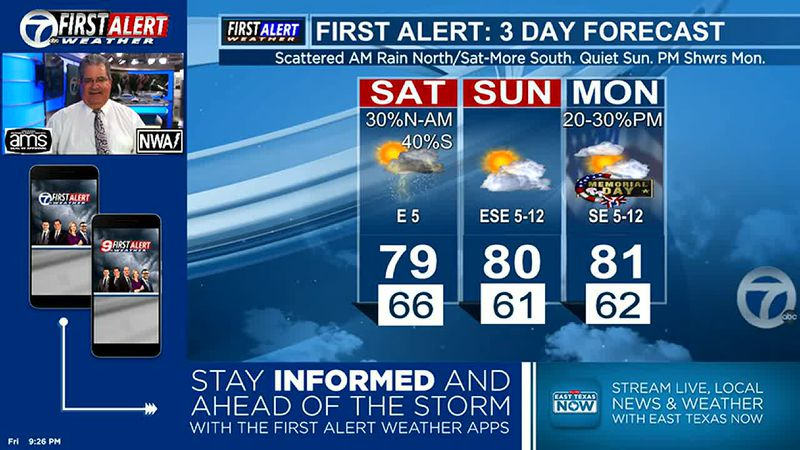 Few Showers/T'Shwrs through Sat PM. More Rain next week is expected, especially Tue-THur.
