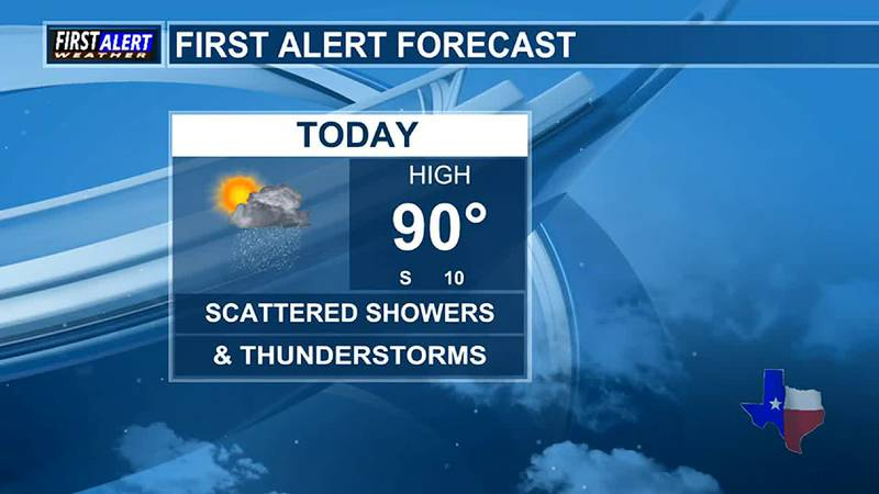 Afternoon Weather at your Fingertips Thursday 8-19-21
