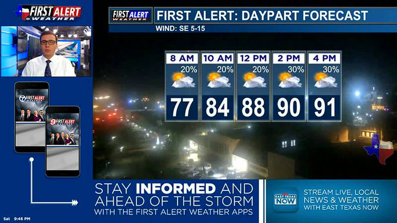 Saturday Overnight Weather At Your Fingertips 6-26-21