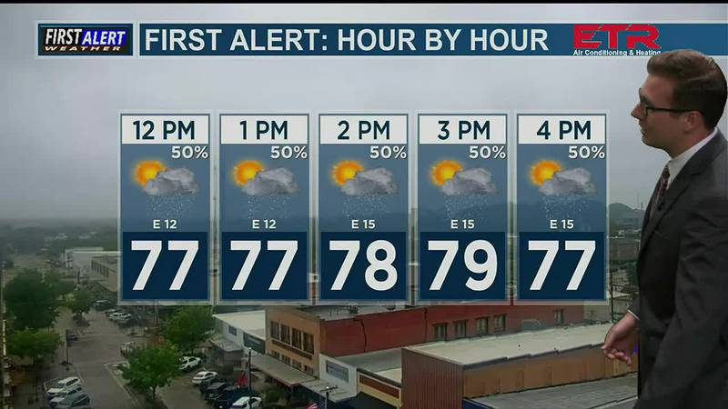 Tuesday Midday Weather At Your Fingertips 9-14-21