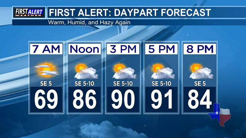 Thursday Morning Weather At Your Fingertips
