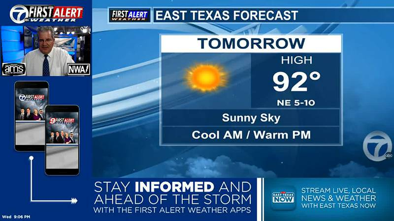 A Very Nice Looking Thursday and Friday on tap for East Texas. The weekend as well. Just a bit...