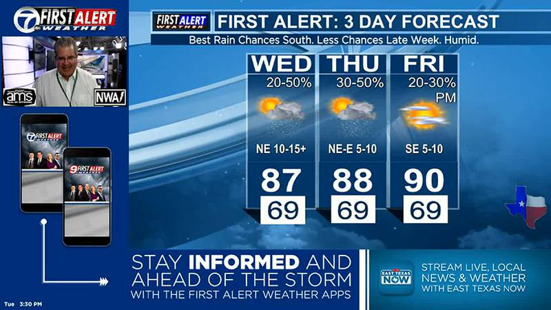 Some rain is still possible over the next few days, but nothing too heavy.