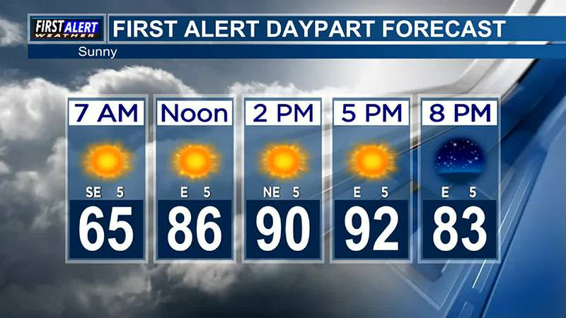 Morning Weather at your Fingertips Tuesday 9-7-21