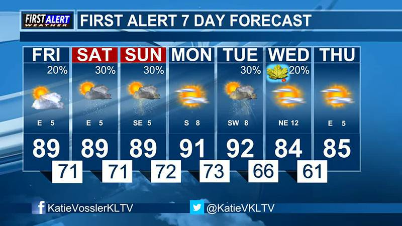 Afternoon Weather at your Fingertips Friday 9-17-21