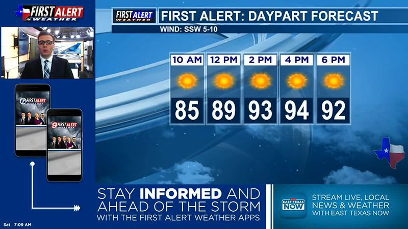 Saturday Weather At Your Fingertips 6-19-21
