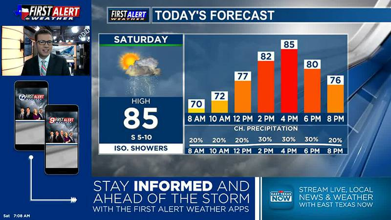 Saturday Morning Weather At Your Fingertips 10-2-21