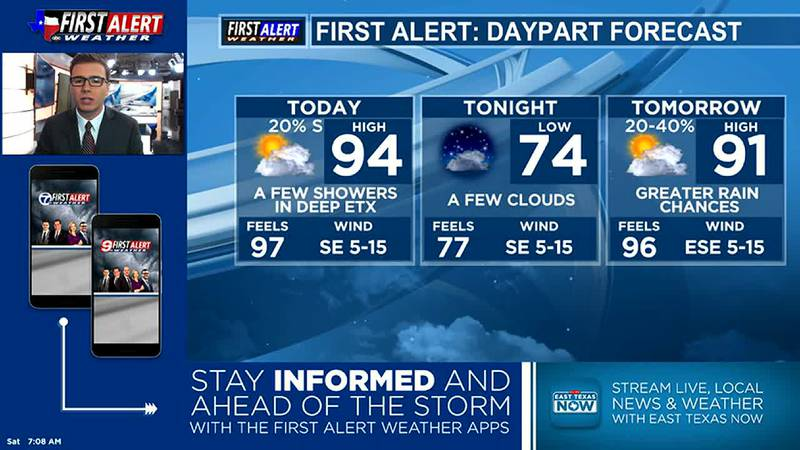 Saturday Weather At Your Fingertips 6-26-21