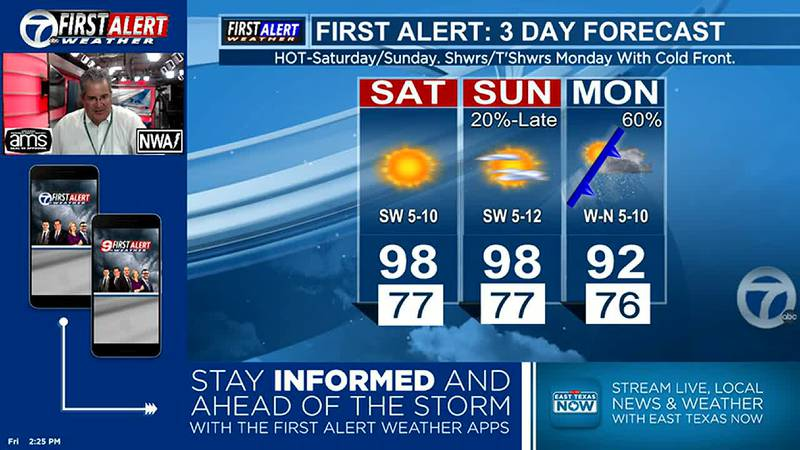 A Hot Weekend Ahead. Heat Advisories Likely. Rain expected on Monday with Cold Front.