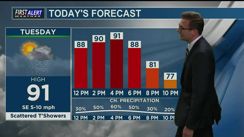 Tuesday Midday Weather At Your Fingertips 8-17-21